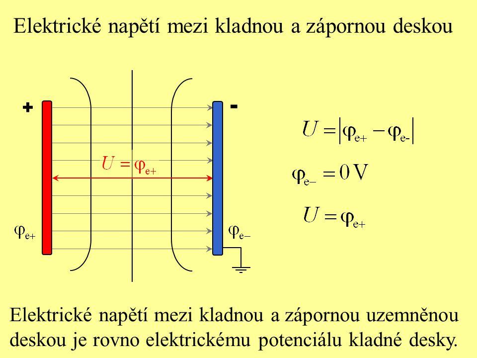 + - Elektrické napětí mezi kladnou a zápornou deskou Elektrické napětí mezi kladnou a zápornou uzemněnou deskou je rovno elektrickému potenciálu kladn