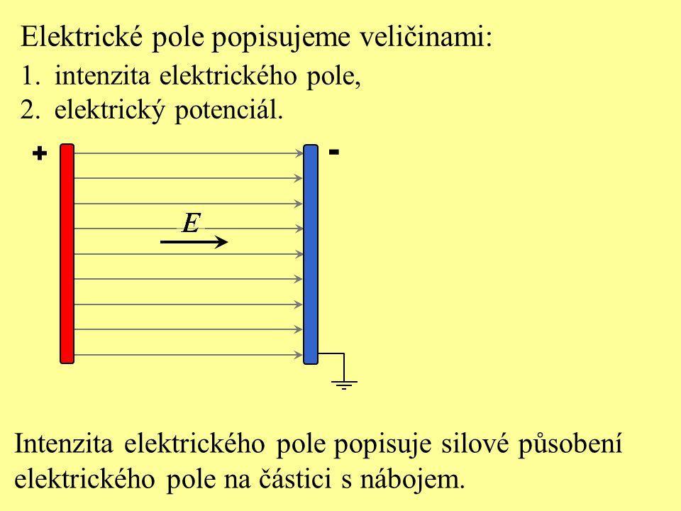 Elektrické pole popisujeme veličinami: 1.intenzita elektrického pole, 2.elektrický potenciál. Intenzita elektrického pole popisuje silové působení ele