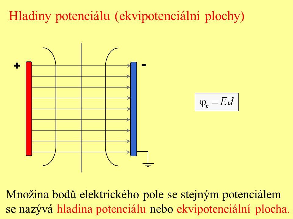 + - Hladiny potenciálu (ekvipotenciální plochy) Množina bodů elektrického pole se stejným potenciálem se nazývá hladina potenciálu nebo ekvipotenciáln