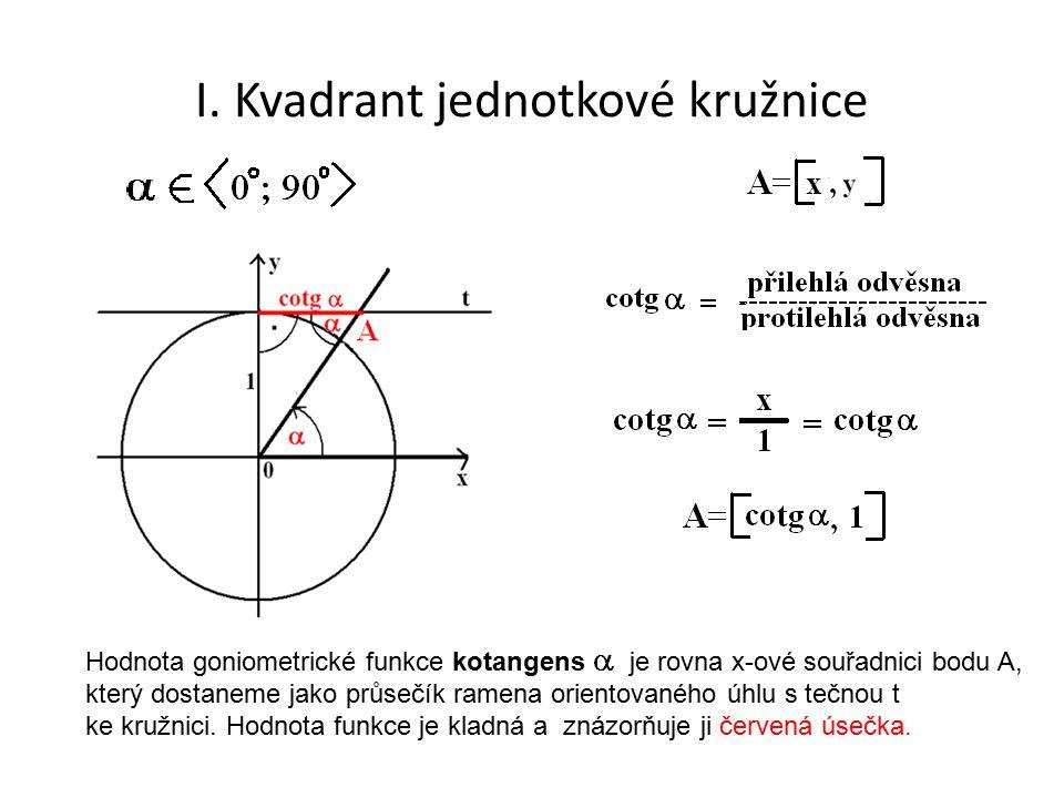I. Kvadrant jednotkové kružnice Hodnota goniometrické funkce kotangens je rovna x-ové souřadnici bodu A, který dostaneme jako průsečík ramena orientov