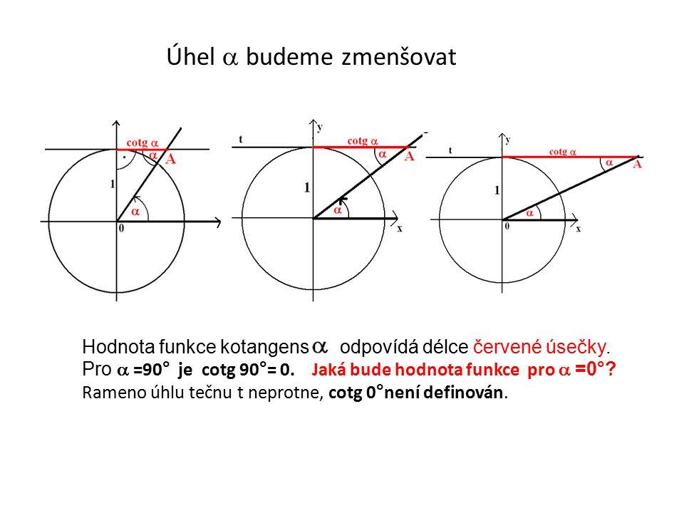 Úhel  budeme zmenšovat Hodnota funkce kotangens odpovídá délce červené úsečky.
