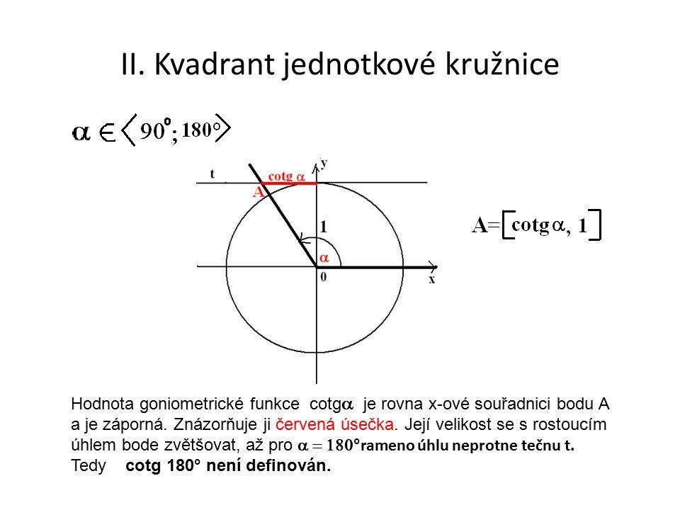 II. Kvadrant jednotkové kružnice Hodnota goniometrické funkce cotg  je rovna x-ové souřadnici bodu A a je záporná. Znázorňuje ji červená úsečka. Její