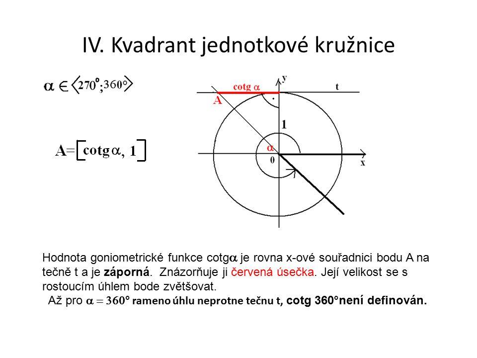 IV. Kvadrant jednotkové kružnice Hodnota goniometrické funkce cotg  je rovna x-ové souřadnici bodu A na tečně t a je záporná. Znázorňuje ji červená