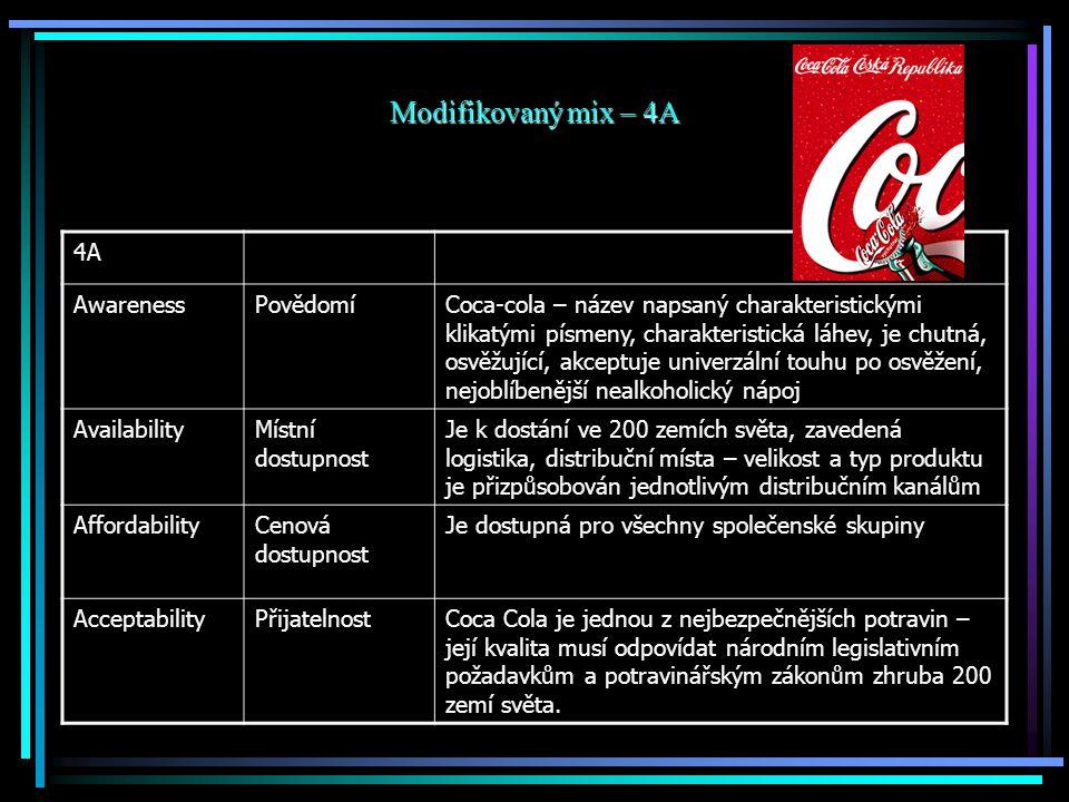 Modifikovaný mix – 4A 4A AwarenessPovědomíCoca-cola – název napsaný charakteristickými klikatými písmeny, charakteristická láhev, je chutná, osvěžující, akceptuje univerzální touhu po osvěžení, nejoblíbenější nealkoholický nápoj AvailabilityMístní dostupnost Je k dostání ve 200 zemích světa, zavedená logistika, distribuční místa – velikost a typ produktu je přizpůsobován jednotlivým distribučním kanálům AffordabilityCenová dostupnost Je dostupná pro všechny společenské skupiny AcceptabilityPřijatelnostCoca Cola je jednou z nejbezpečnějších potravin – její kvalita musí odpovídat národním legislativním požadavkům a potravinářským zákonům zhruba 200 zemí světa.