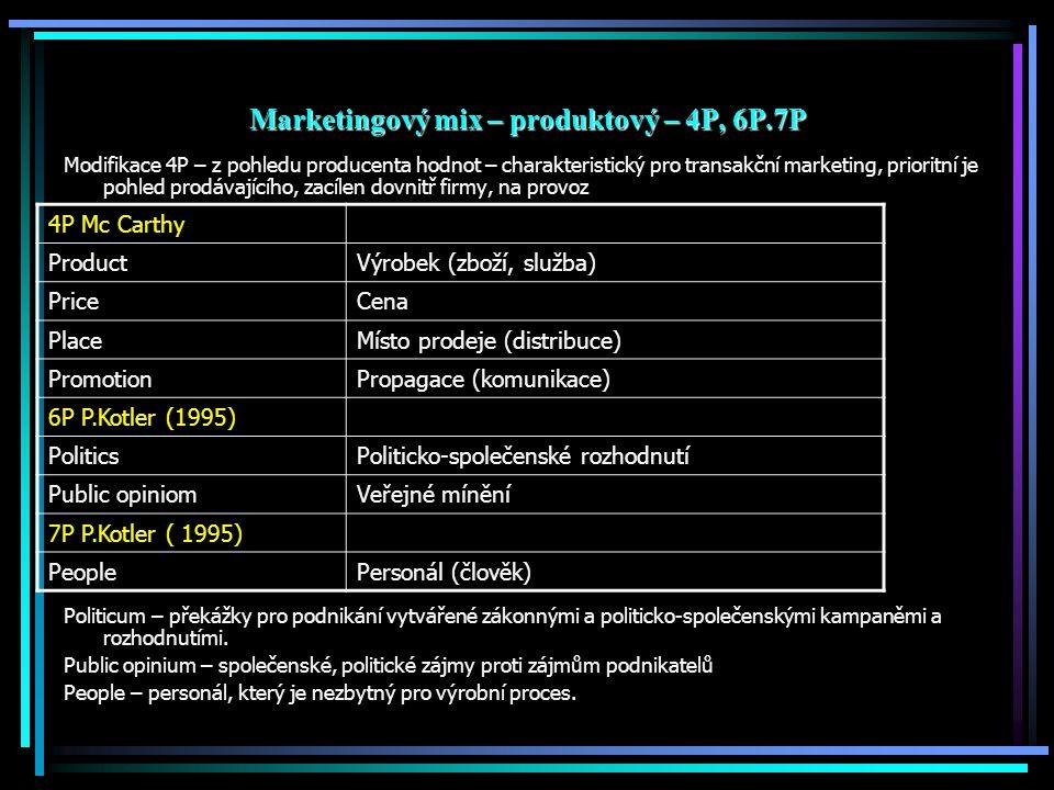 Marketingový mix – produktový – 4P, 6P.7P Modifikace 4P – z pohledu producenta hodnot – charakteristický pro transakční marketing, prioritní je pohled prodávajícího, zacílen dovnitř firmy, na provoz Politicum – překážky pro podnikání vytvářené zákonnými a politicko-společenskými kampaněmi a rozhodnutími.