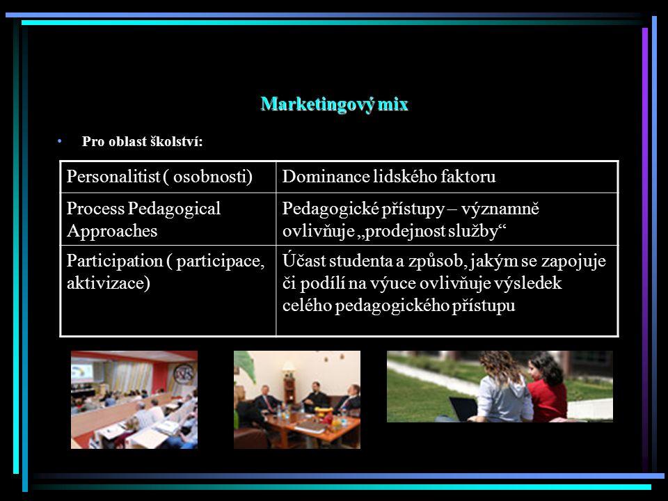 """Marketingový mix Pro oblast školství: Personalitist ( osobnosti)Dominance lidského faktoru Process Pedagogical Approaches Pedagogické přístupy – významně ovlivňuje """"prodejnost služby Participation ( participace, aktivizace) Účast studenta a způsob, jakým se zapojuje či podílí na výuce ovlivňuje výsledek celého pedagogického přístupu"""