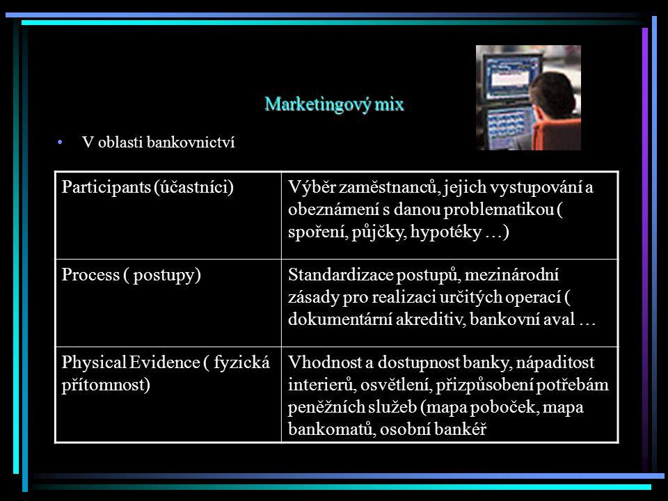 Marketingový mix V oblasti bankovnictví Participants (účastníci)Výběr zaměstnanců, jejich vystupování a obeznámení s danou problematikou ( spoření, půjčky, hypotéky …) Process ( postupy)Standardizace postupů, mezinárodní zásady pro realizaci určitých operací ( dokumentární akreditiv, bankovní aval … Physical Evidence ( fyzická přítomnost) Vhodnost a dostupnost banky, nápaditost interierů, osvětlení, přizpůsobení potřebám peněžních služeb (mapa poboček, mapa bankomatů, osobní bankéř