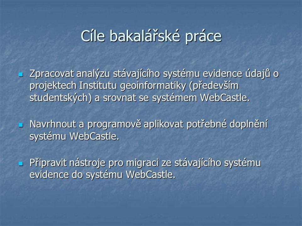 Cíle bakalářské práce Zpracovat analýzu stávajícího systému evidence údajů o projektech Institutu geoinformatiky (především studentských) a srovnat se systémem WebCastle.