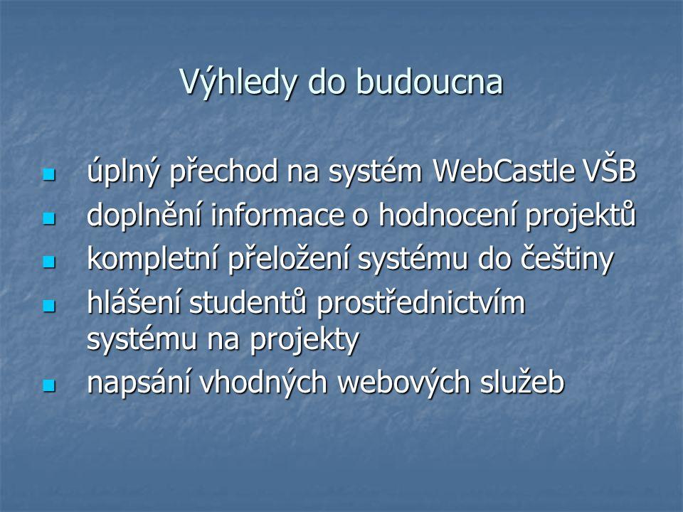 Výhledy do budoucna úplný přechod na systém WebCastle VŠB úplný přechod na systém WebCastle VŠB doplnění informace o hodnocení projektů doplnění informace o hodnocení projektů kompletní přeložení systému do češtiny kompletní přeložení systému do češtiny hlášení studentů prostřednictvím systému na projekty hlášení studentů prostřednictvím systému na projekty napsání vhodných webových služeb napsání vhodných webových služeb