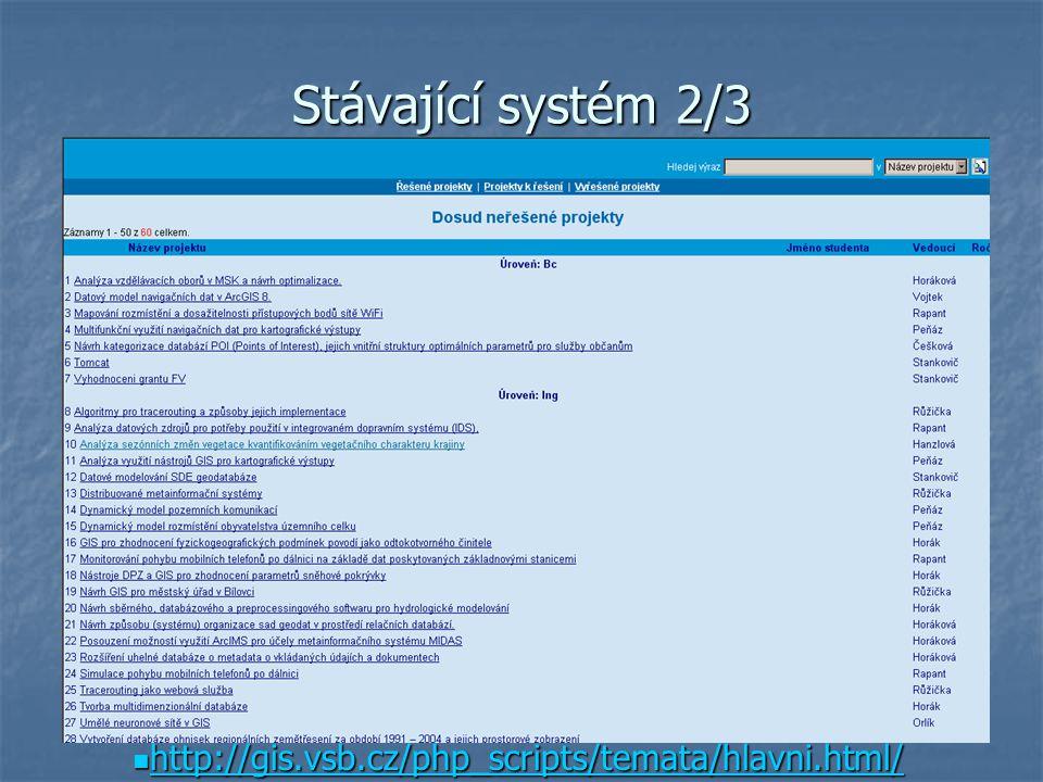 Stávající systém 2/3 http://gis.vsb.cz/php_scripts/temata/hlavni.html/ http://gis.vsb.cz/php_scripts/temata/hlavni.html/ http://gis.vsb.cz/php_scripts/temata/hlavni.html/