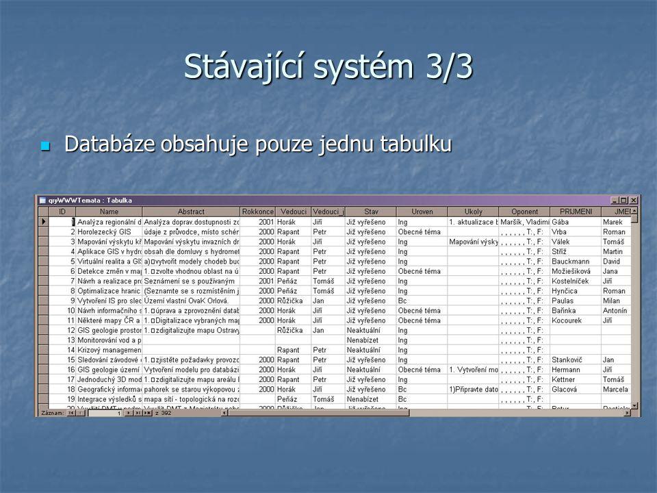 WebCastle Systém WebCastle shromažďuje informace o projektech, které byly zpracovány v rámci Evropské unie v oblasti geoinformatiky.