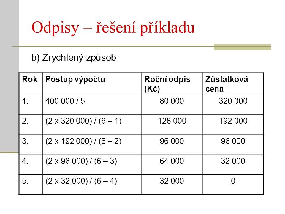 Odpisy – řešení příkladu b) Zrychlený způsob RokPostup výpočtuRoční odpis (Kč) Zůstatková cena 1.400 000 / 580 000320 000 2.(2 x 320 000) / (6 – 1)128