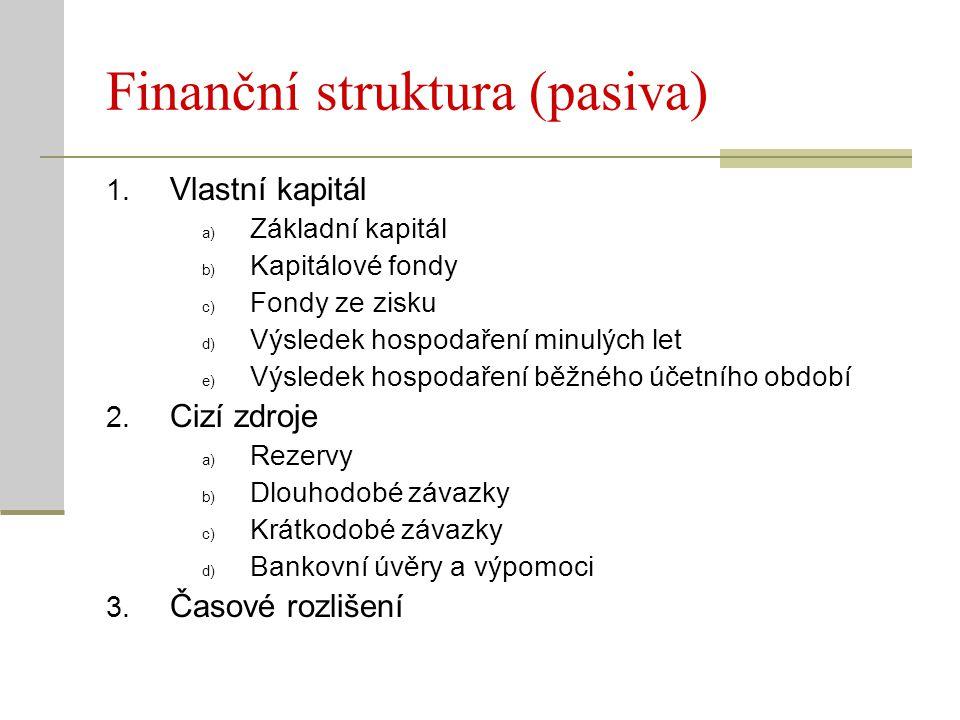 Finanční struktura (pasiva) 1. Vlastní kapitál a) Základní kapitál b) Kapitálové fondy c) Fondy ze zisku d) Výsledek hospodaření minulých let e) Výsle
