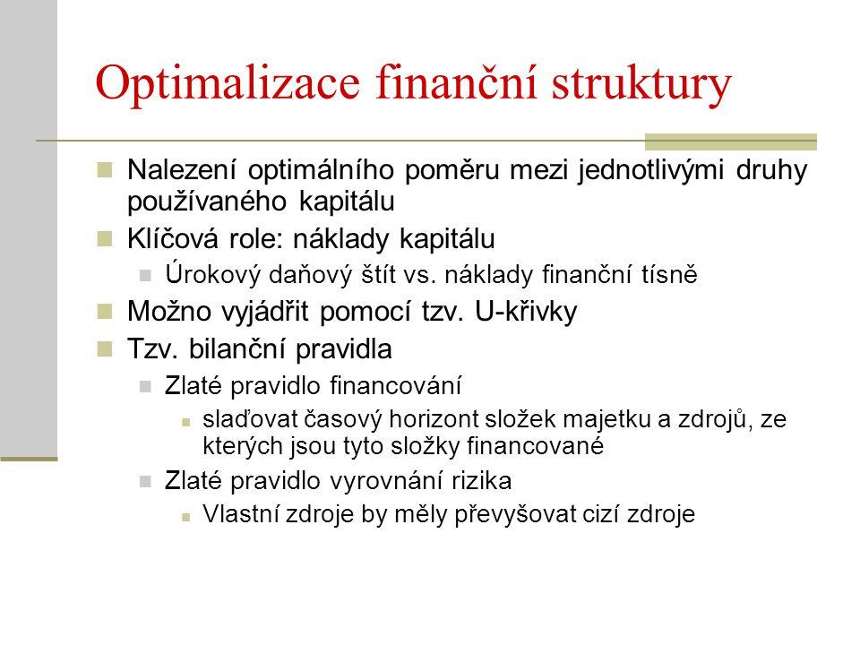 Optimalizace finanční struktury Nalezení optimálního poměru mezi jednotlivými druhy používaného kapitálu Klíčová role: náklady kapitálu Úrokový daňový