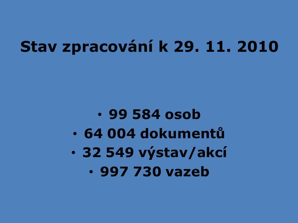 Stav zpracování k 29. 11. 2010 99 584 osob 64 004 dokumentů 32 549 výstav/akcí 997 730 vazeb