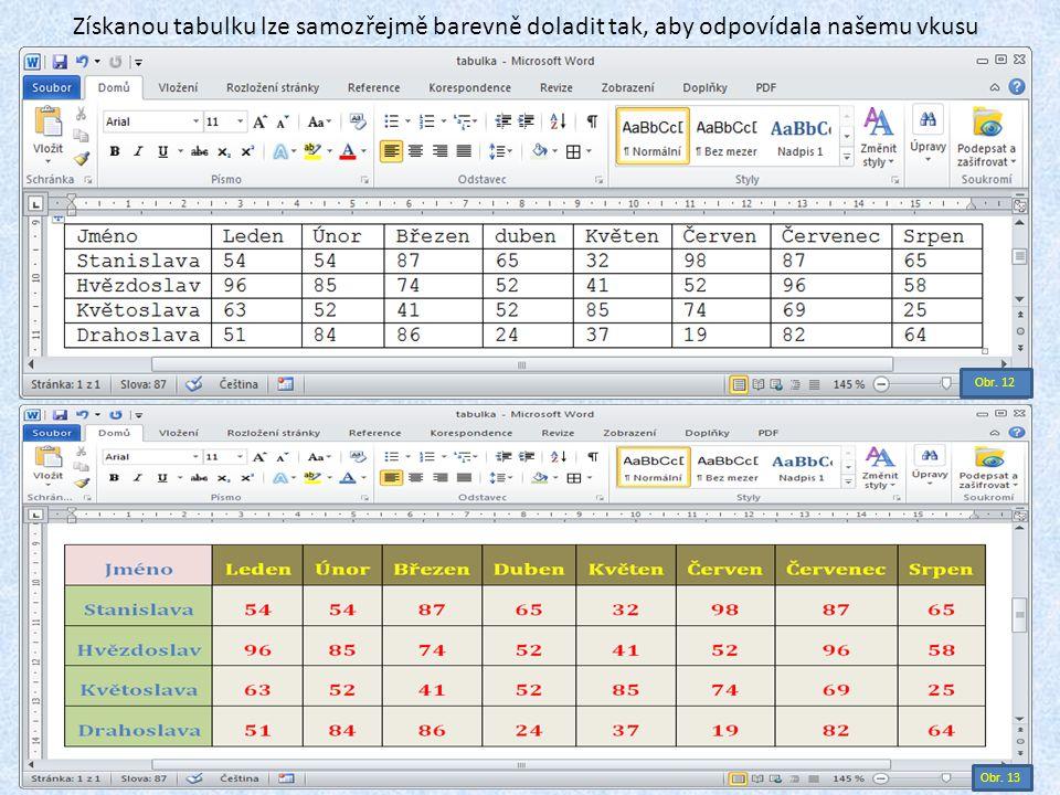 Získanou tabulku lze samozřejmě barevně doladit tak, aby odpovídala našemu vkusu Obr. 12 Obr. 13