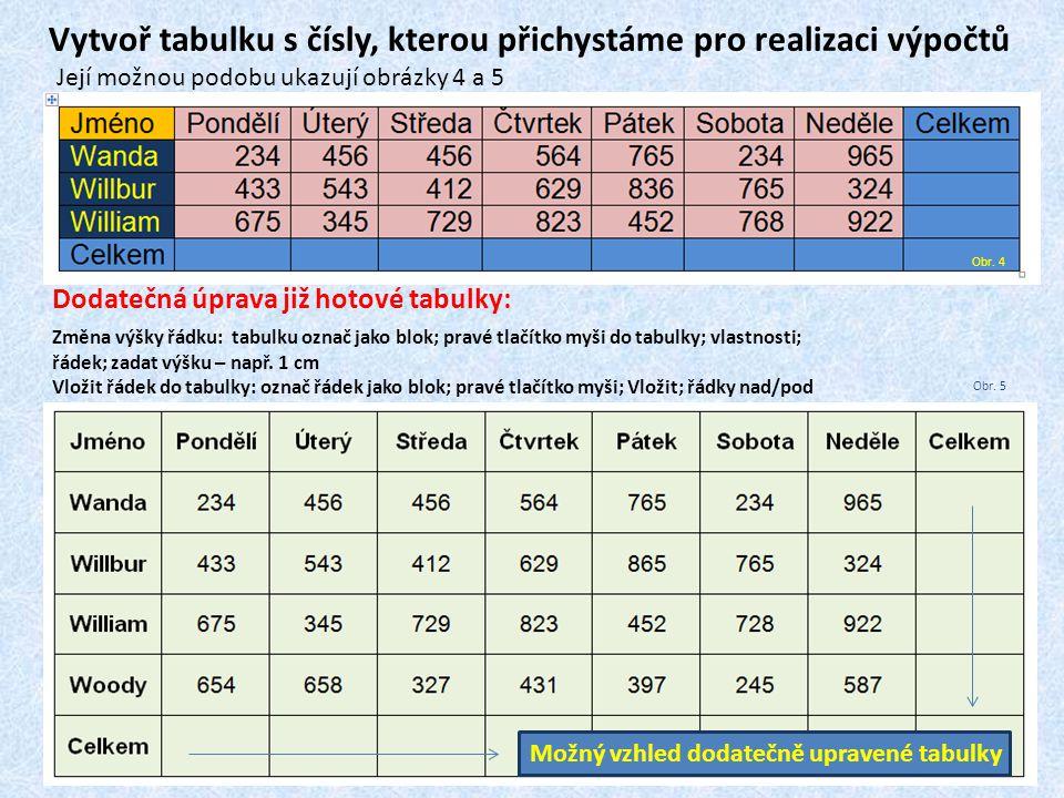 Vytvoř tabulku s čísly, kterou přichystáme pro realizaci výpočtů Její možnou podobu ukazují obrázky 4 a 5 Obr. 4 Dodatečná úprava již hotové tabulky: