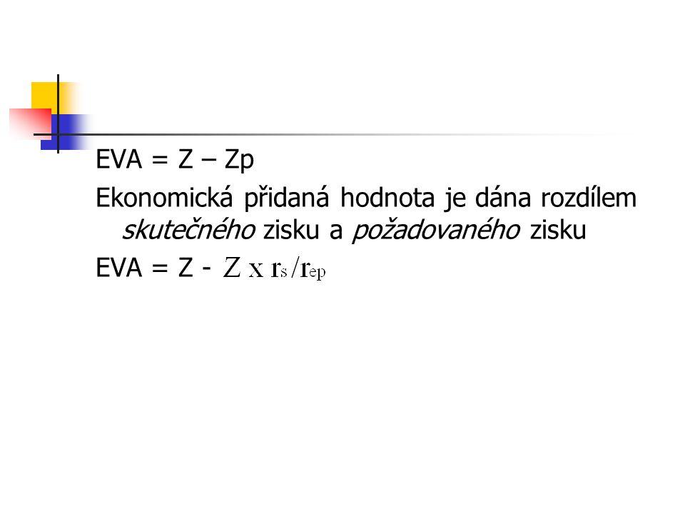EVA = Z – Zp Ekonomická přidaná hodnota je dána rozdílem skutečného zisku a požadovaného zisku EVA = Z -