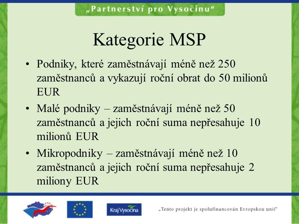 Kategorie MSP Podniky, které zaměstnávají méně než 250 zaměstnanců a vykazují roční obrat do 50 milionů EUR Malé podniky – zaměstnávají méně než 50 zaměstnanců a jejich roční suma nepřesahuje 10 milionů EUR Mikropodniky – zaměstnávají méně než 10 zaměstnanců a jejich roční suma nepřesahuje 2 miliony EUR