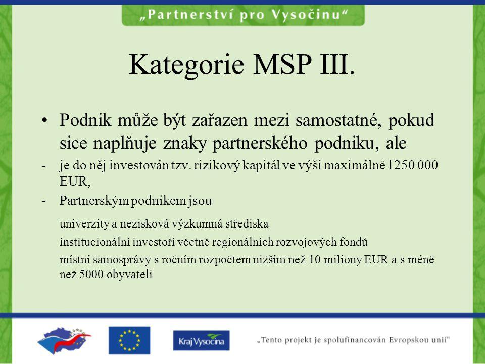 Použití výjimky Výjimku lze použít na podporu MSP za podmínek: -jde o podporu investic do hmotných a nehmotných aktiv, -jde o podporu na poradenské a jiné služby a činnosti -jde o podporu pro výzkum a vývoj