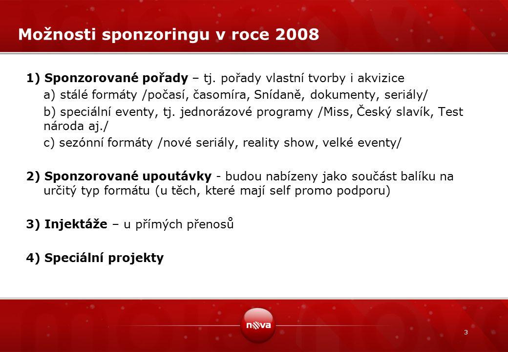3 Možnosti sponzoringu v roce 2008 1) Sponzorované pořady – tj. pořady vlastní tvorby i akvizice a) stálé formáty /počasí, časomíra, Snídaně, dokument