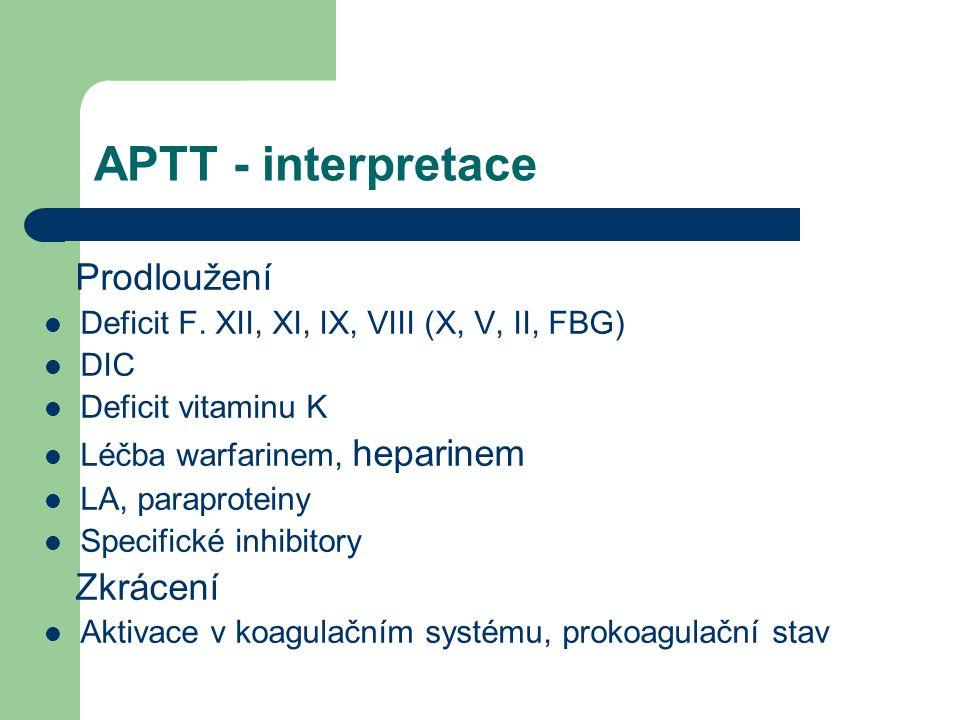 APTT - interpretace Prodloužení Deficit F.