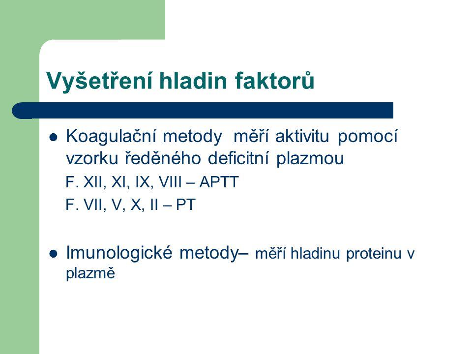 Vyšetření hladin faktorů Koagulační metody měří aktivitu pomocí vzorku ředěného deficitní plazmou F.