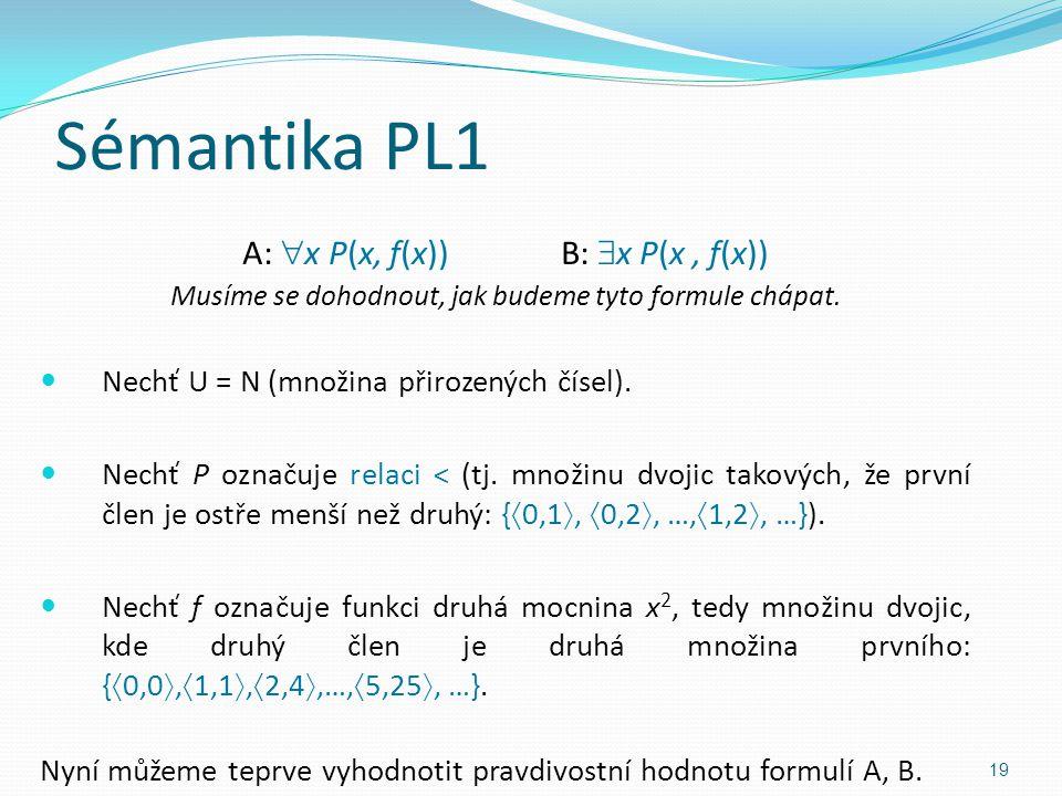 A:  x P(x, f(x))B:  x P(x, f(x)) Musíme se dohodnout, jak budeme tyto formule chápat.