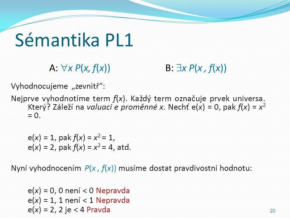 """A:  x P(x, f(x))B:  x P(x, f(x)) Vyhodnocujeme """"zevnitř : Nejprve vyhodnotíme term f(x)."""