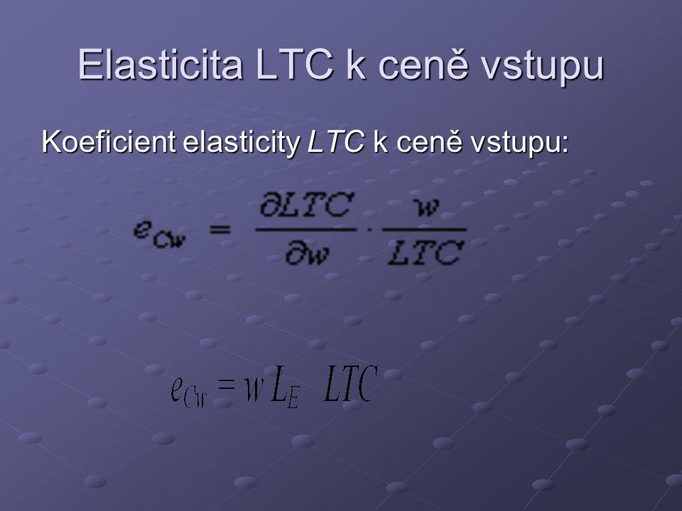 Elasticita LTC k ceně vstupu Koeficient elasticity LTC k ceně vstupu: