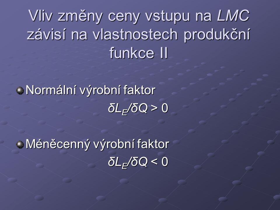 Vliv změny ceny vstupu na LMC závisí na vlastnostech produkční funkce II Normální výrobní faktor δL E /δQ > 0 Méněcenný výrobní faktor δL E /δQ < 0