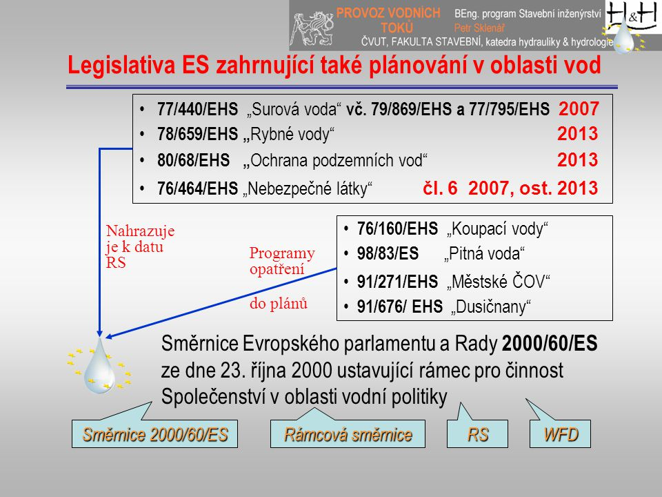 Směrnice Evropského parlamentu a Rady 2000/60/ES ze dne 23.