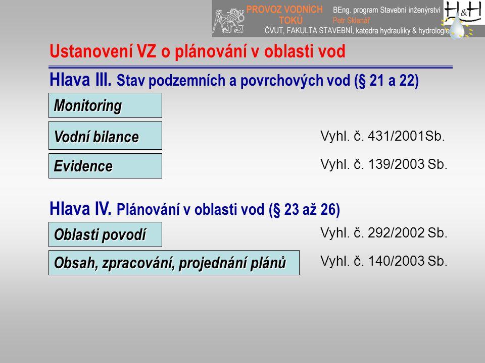 Hlava III. Stav podzemních a povrchových vod (§ 21 a 22) Vodní bilance Monitoring Evidence Vyhl.