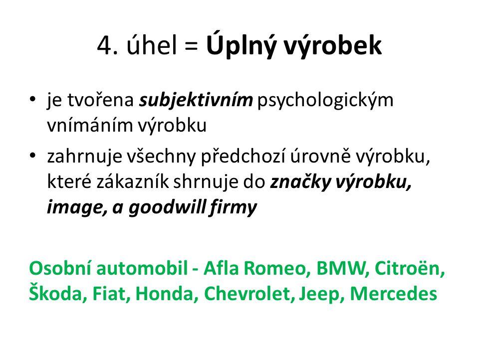 4. úhel = Úplný výrobek je tvořena subjektivním psychologickým vnímáním výrobku zahrnuje všechny předchozí úrovně výrobku, které zákazník shrnuje do z