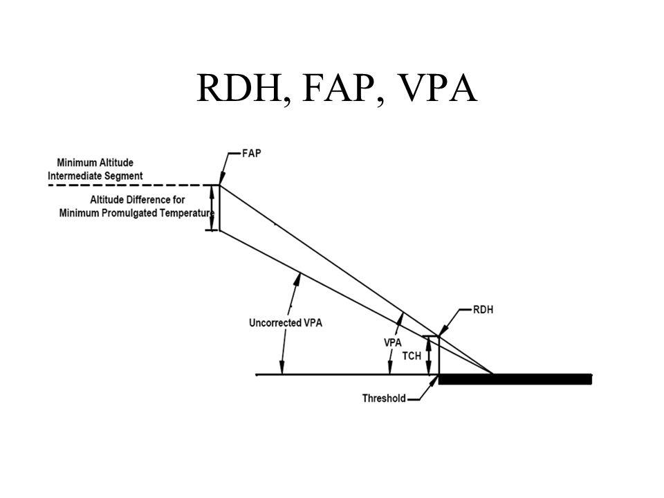 Kritéria návrhu APV/baro- VNAV osa přiblížení shodná s prodlouženou osou RWY definováno: RDH, VPA, FAP  RDH 50 ft nad prahem RWY  VPA  FAP- průsečí
