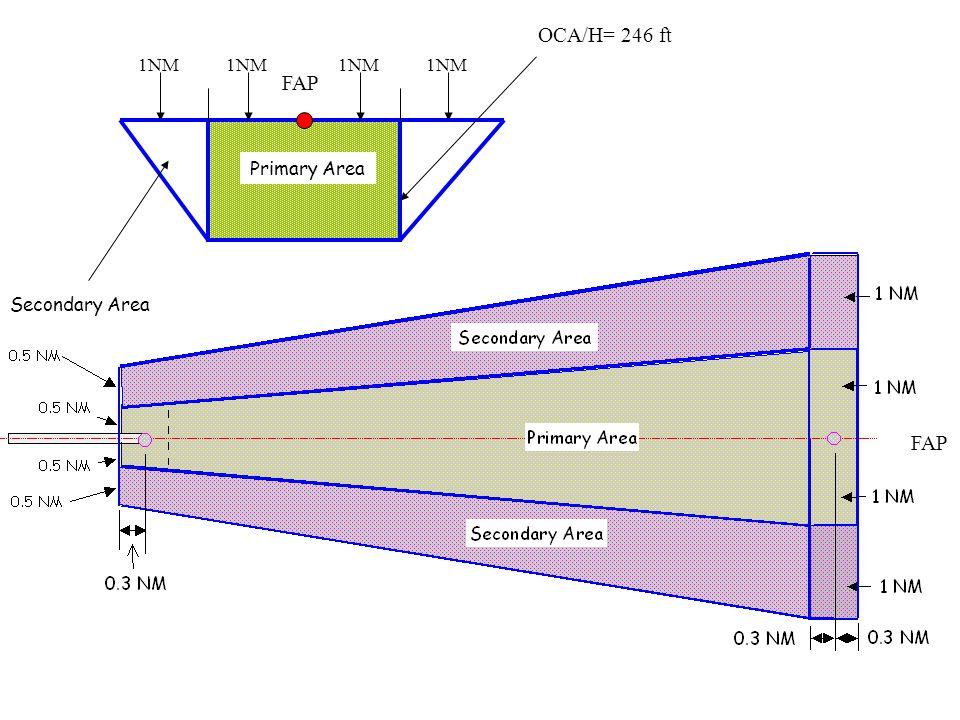 Ochranný prostor koneč. přiblížení OCA/H= 246ft (75m)  jsou-li určeny překážkové roviny dle Annex 14 a žádná překážka je neprotíná OCA/H= 295ft (90m)