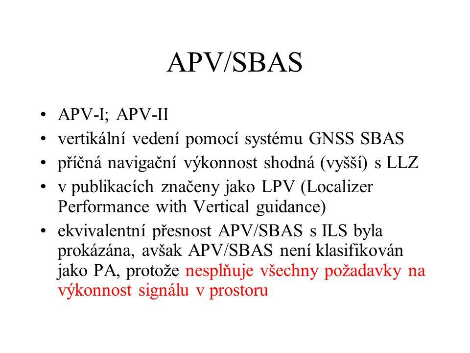 OCA/H= 246 ft Primary Area FAP Secondary Area 1NM FAP