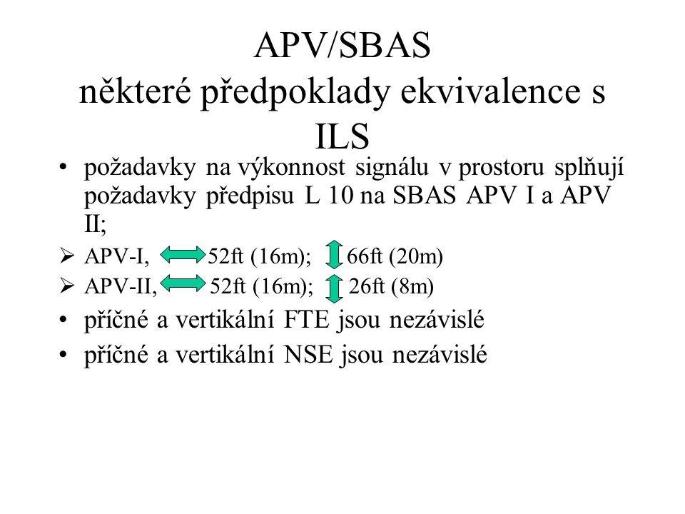APV/SBAS APV-I; APV-II vertikální vedení pomocí systému GNSS SBAS příčná navigační výkonnost shodná (vyšší) s LLZ v publikacích značeny jako LPV (Loca