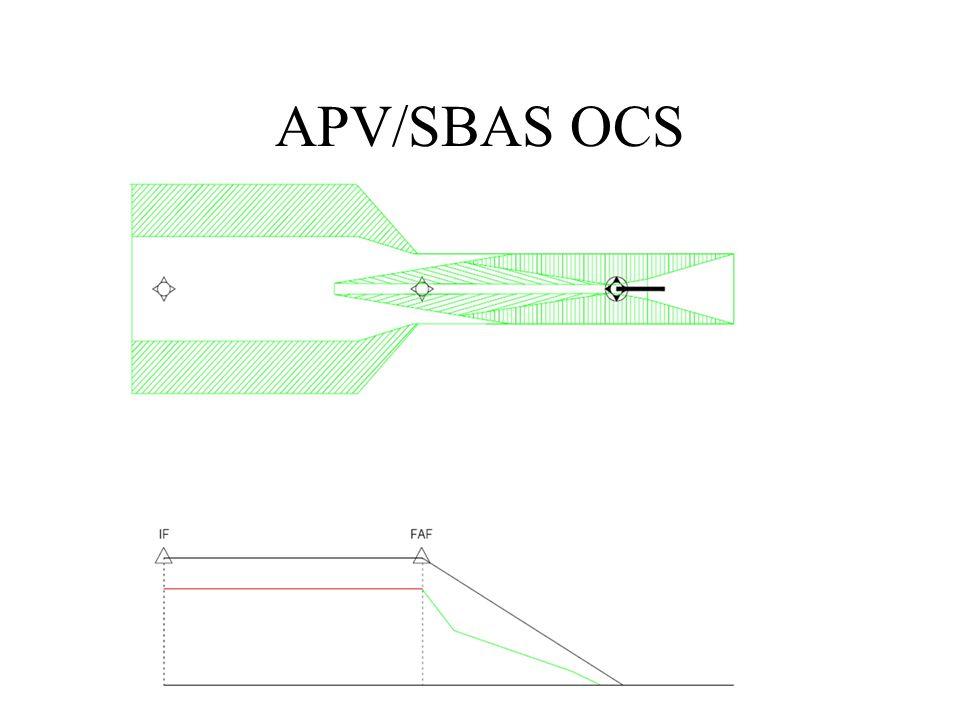 APV/SBAS některé předpoklady ekvivalence s ILS požadavky na výkonnost signálu v prostoru splňují požadavky předpisu L 10 na SBAS APV I a APV II;  APV