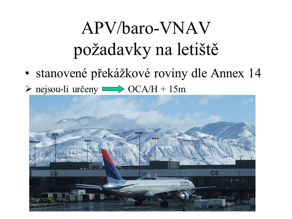 APV/baro-VNAV požadavky na vybavení letounu LNAV systém certifikovaný pro provoz s přesností 0.3 NM nebo nižší:  GNSS systémy certifikované pro přibl