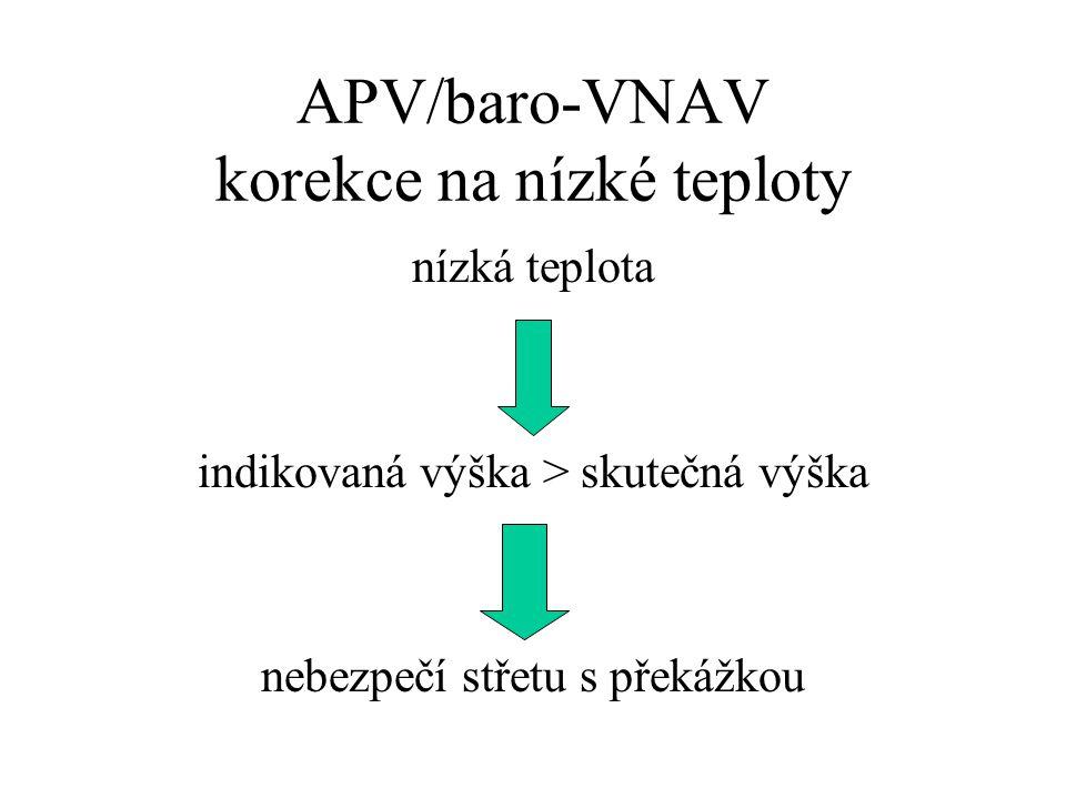 APV/baro-VNAV požadavky na letiště stanovené překážkové roviny dle Annex 14  nejsou-li určeny OCA/H + 15m