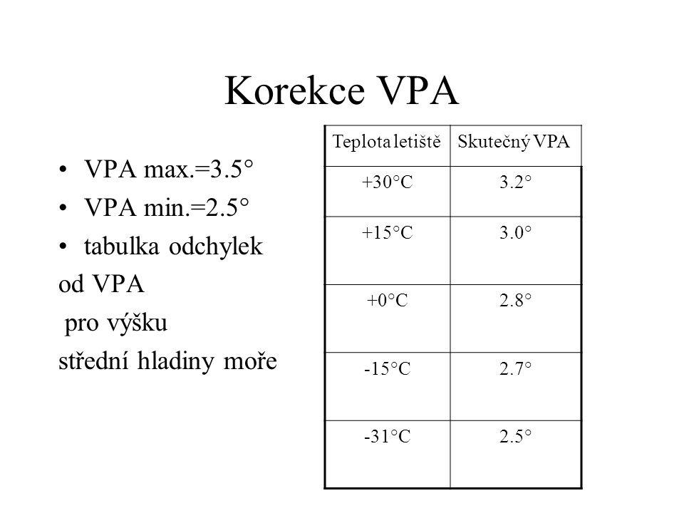APV/baro-VNAV korekce na nízké teploty korekce se provádí pro publikované:  minimální nadmořské výšky/výšky počátečního, středního a nezdařeného přib