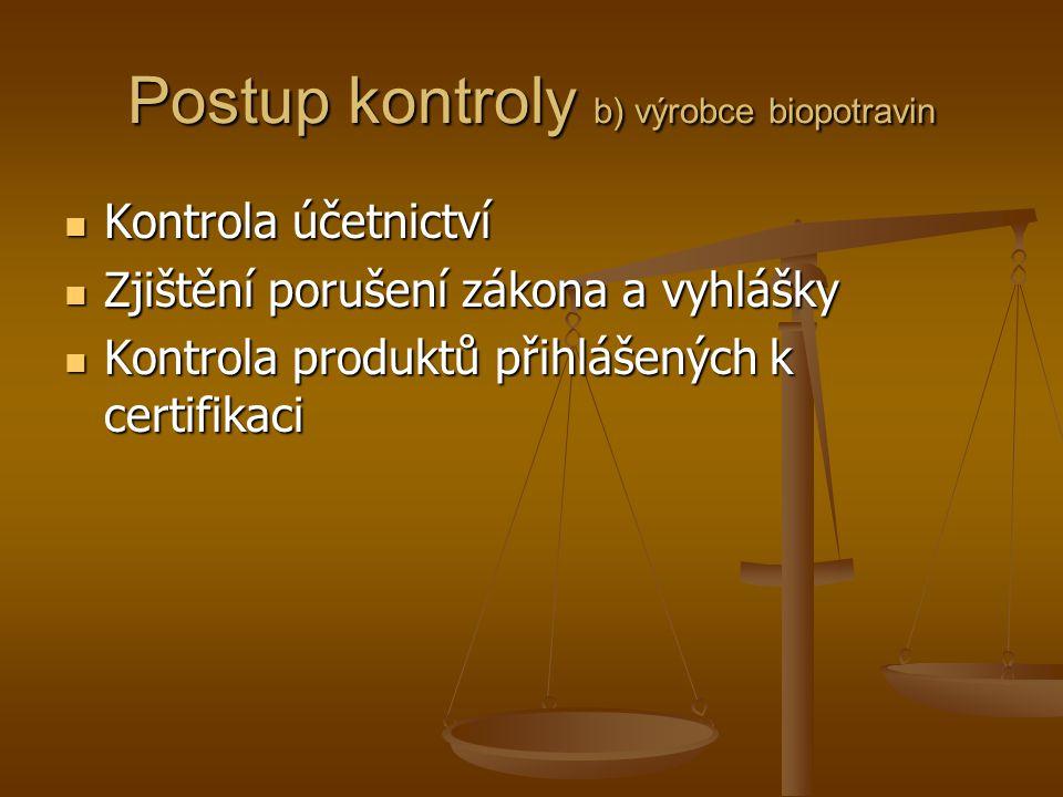 Postup kontroly b) výrobce biopotravin Kontrola účetnictví Kontrola účetnictví Zjištění porušení zákona a vyhlášky Zjištění porušení zákona a vyhlášky Kontrola produktů přihlášených k certifikaci Kontrola produktů přihlášených k certifikaci