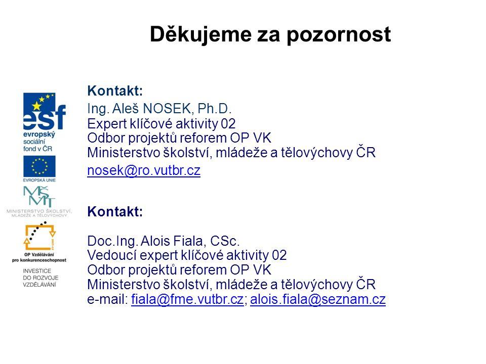 Děkujeme za pozornost Kontakt: Ing.Aleš NOSEK, Ph.D.