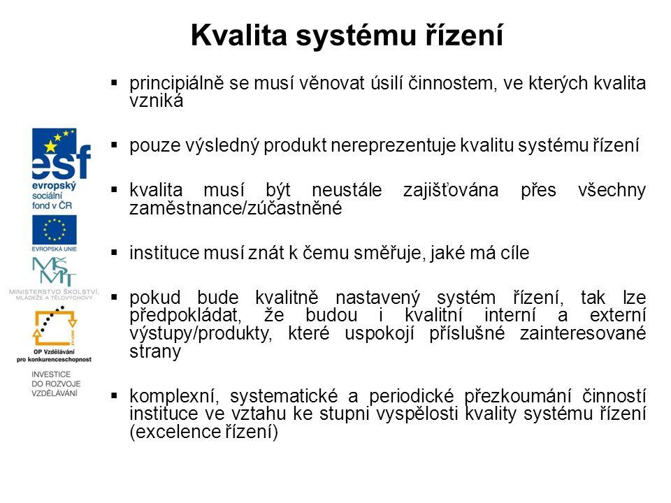  principiálně se musí věnovat úsilí činnostem, ve kterých kvalita vzniká  pouze výsledný produkt nereprezentuje kvalitu systému řízení  kvalita mus
