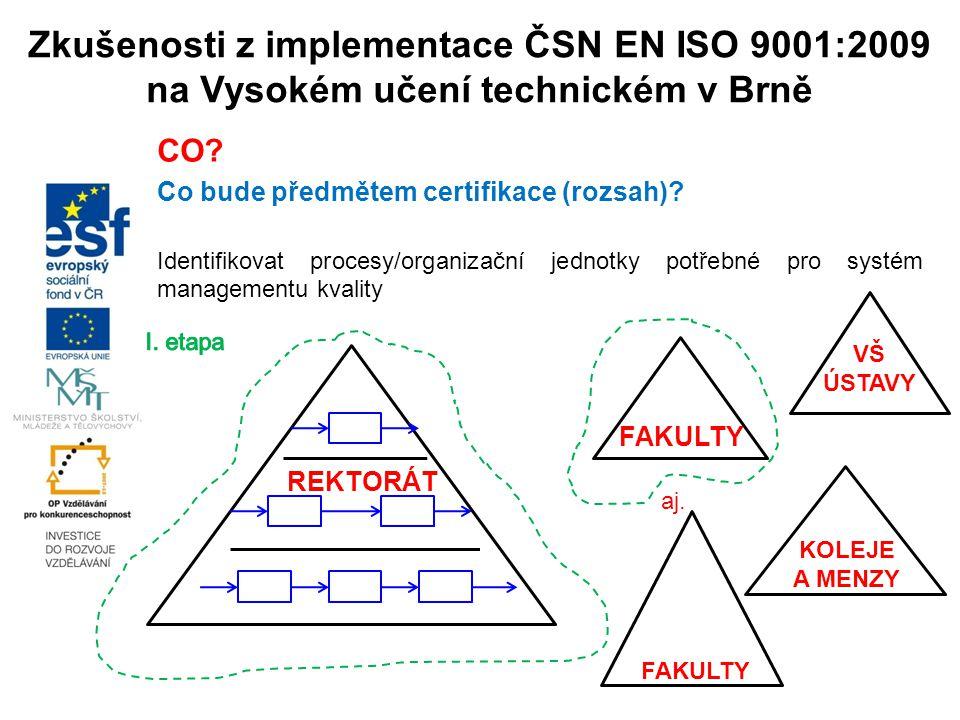 Zkušenosti z implementace ČSN EN ISO 9001:2009 na Vysokém učení technickém v Brně CO? Co bude předmětem certifikace (rozsah)? Identifikovat procesy/or