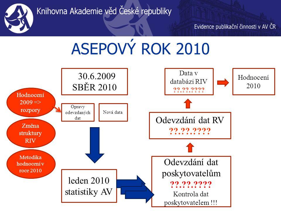 ASEPOVÝ ROK 2010 330.6.2009 SBĚR 2010 leden 2010 statistiky AV Odevzdání dat poskytovatelům . . .