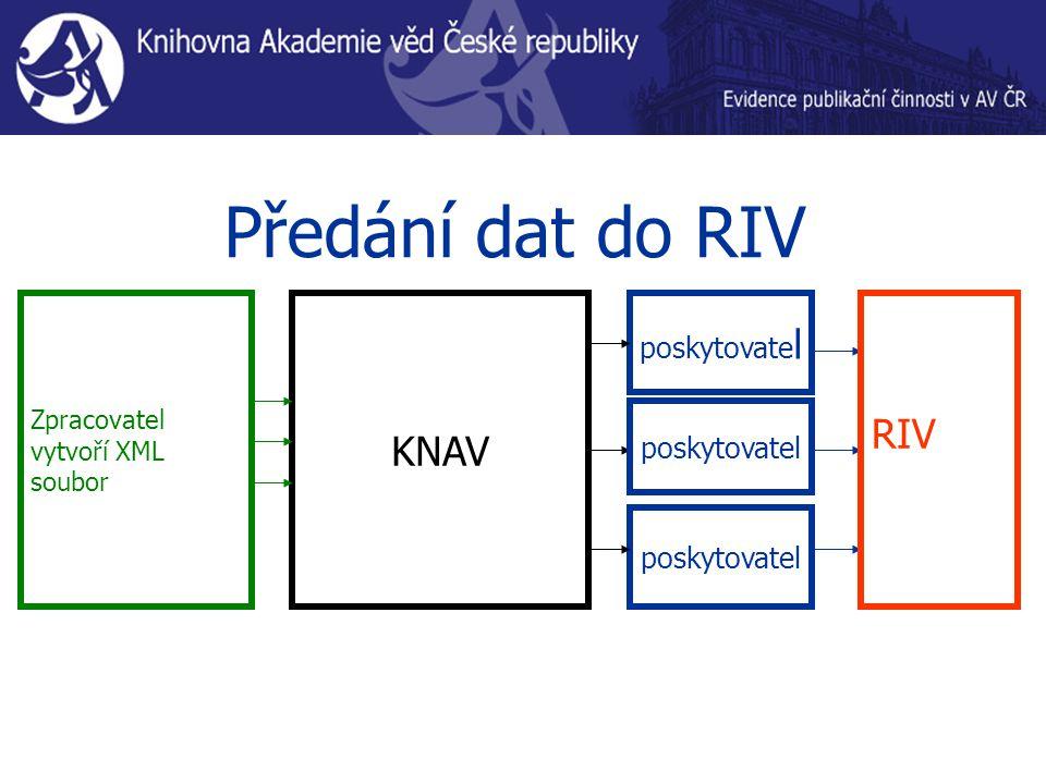 Předání dat do RIV Zpracovatel vytvoří XML soubor poskytovate l RIV KNAV