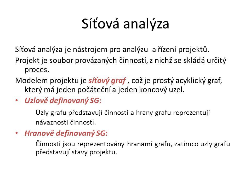 Síťová analýza Síťová analýza je nástrojem pro analýzu a řízení projektů. Projekt je soubor provázaných činností, z nichž se skládá určitý proces. Mod