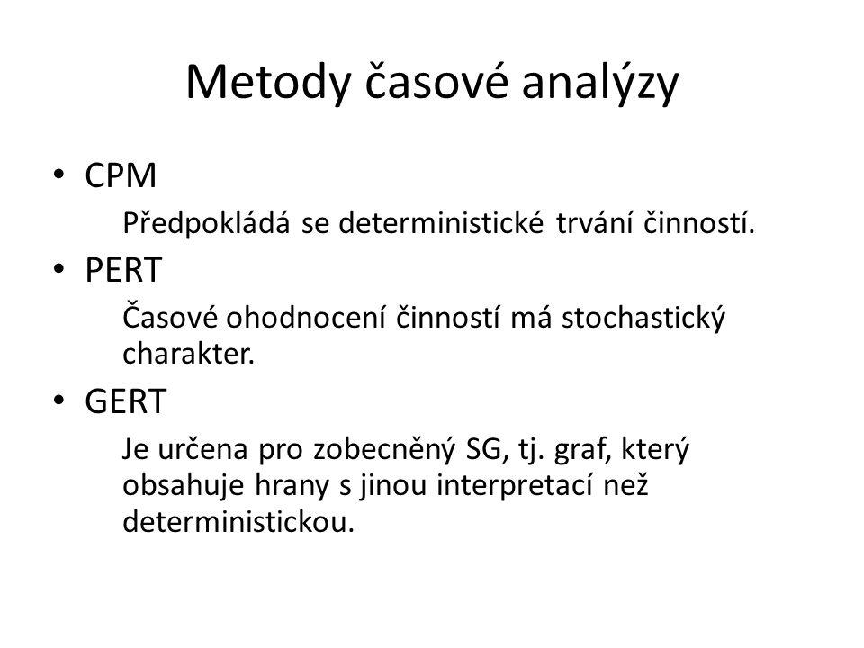 Metody časové analýzy CPM Předpokládá se deterministické trvání činností. PERT Časové ohodnocení činností má stochastický charakter. GERT Je určena pr